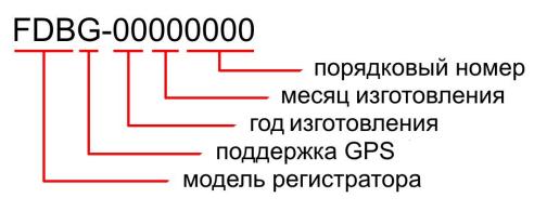 [Бес]полезная гарантия? Как работает сервис русского бренда видеорегистраторов AdvoCam - 8