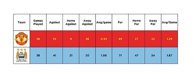 Распределение Пуассона и футбольные ставки - 4