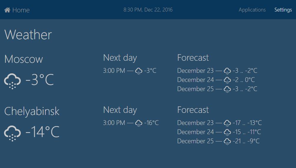 ThinkingHome - прогноз погоды