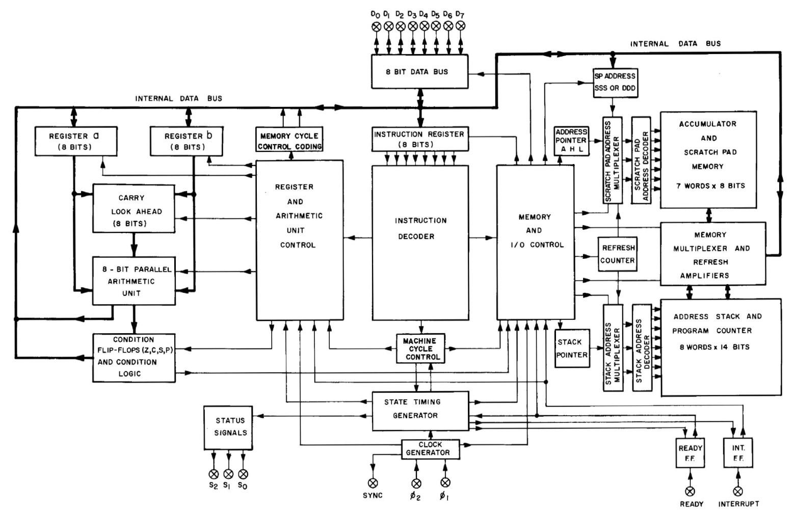 Фотографии кристалла процессора Intel 8008, который дал жизнь первым ПК - 7