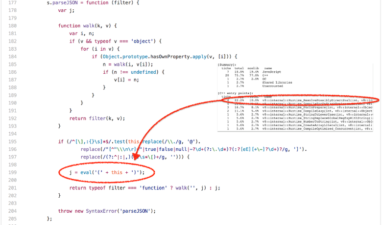 Правда о традиционных JavaScript-бенчмарках - 7