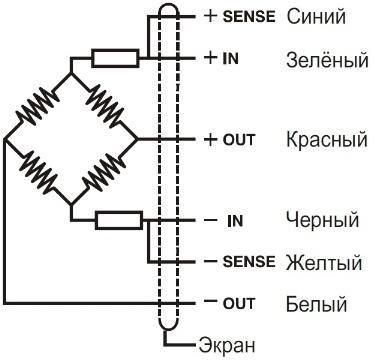 Универсальные испытательные машины (разрывные машины). Часть 2 - 3