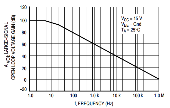 Интермодуляционные искажения в усилителях звуковой частоты и ООС — осторожно, опасные связи - 10