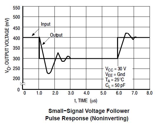Интермодуляционные искажения в усилителях звуковой частоты и ООС — осторожно, опасные связи - 19