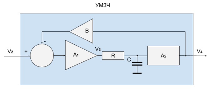 Интермодуляционные искажения в усилителях звуковой частоты и ООС — осторожно, опасные связи - 24