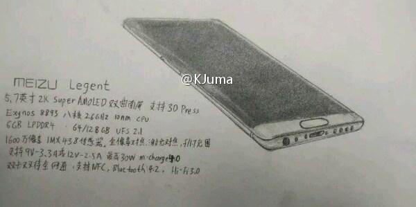 Безрамочному смартфону Meizu Legent приписывают поворотную камеру