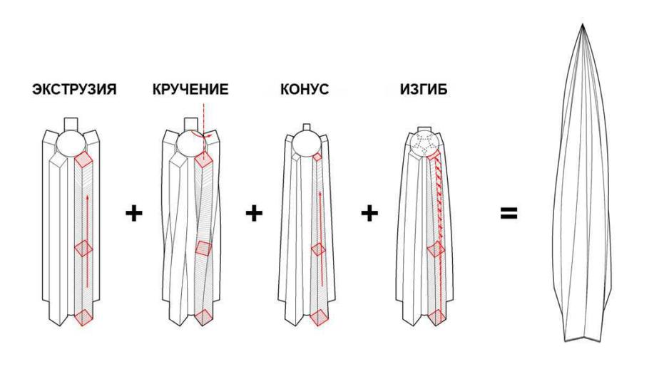 Операция «У». Как делают фасад небоскреба - 2