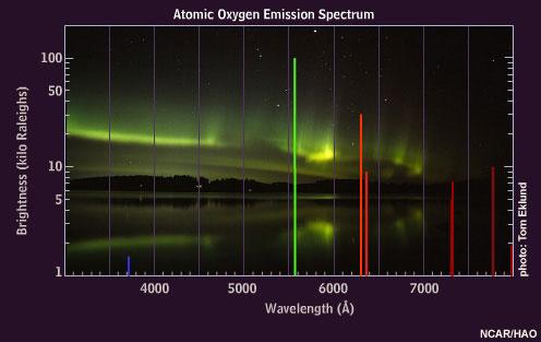 Почему останки звёзд бывают зелёными - 6