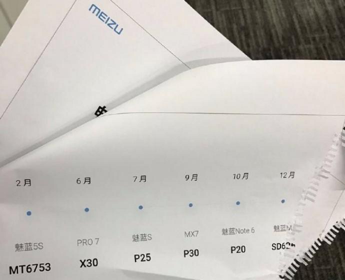 Опубликован график выпуска смартфонов Meizu на 2017 год