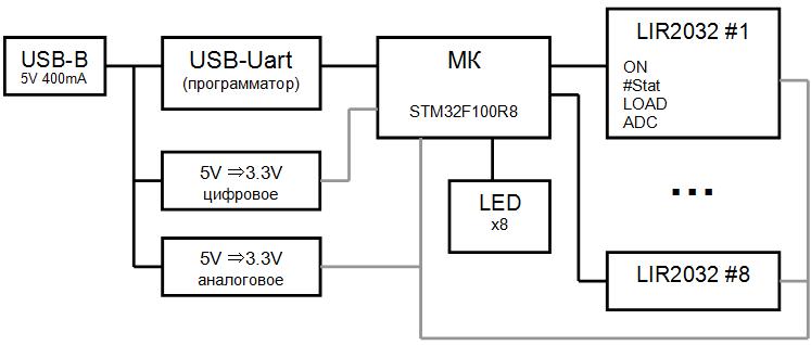 Про мой LIR2032 и CR2032 тестер, сами батарейки и накопленный опыт - 3