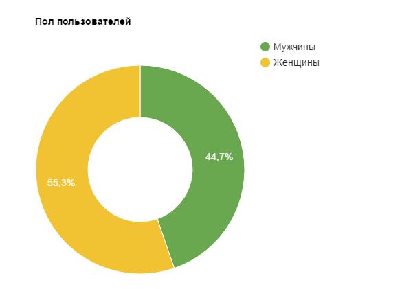 Что же обещают пользователи ВКонтакте в 2017 году - 2