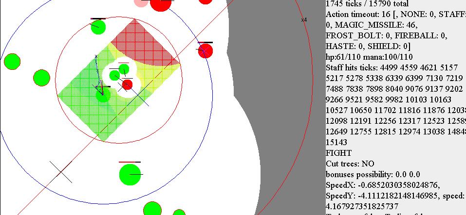 История участия (и почти победы) в ежегодном соревновании Russian AI Cup 2016 - 4