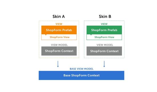 Особенности разработки мобильной MMO RTS. Часть 2 - 2
