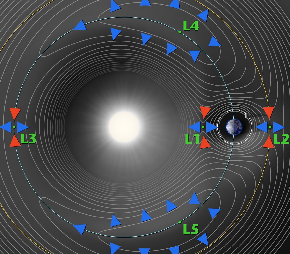 Спросите Итана: могут ли две планеты существовать на одной орбите? - 4