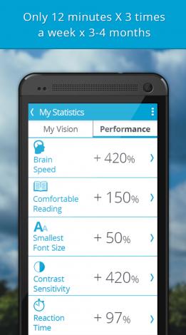Как не ослепнуть, используя гаджеты: приложения для зрения - 23
