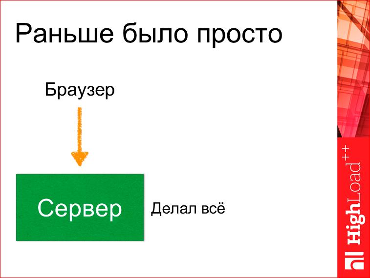 Изоморфные React-приложения: производительность и масштабирование - 4