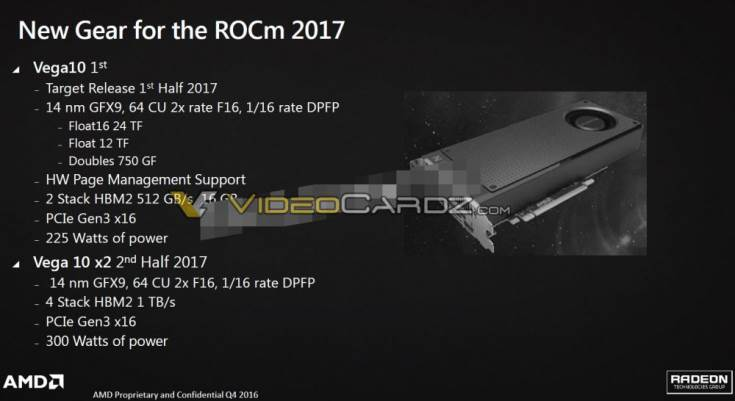 AMD Vega 10 появится на рынке в текущем полугодии