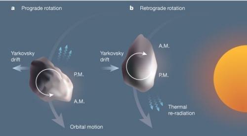 Астероиды и мы, часть II - 8