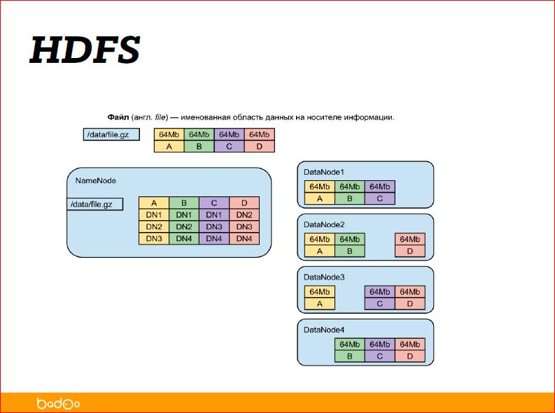 С чего начать внедрение Hadoop в компании - 8