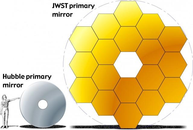 «Джеймс Уэбб» почти готов: НАСА предлагает ученым присылать предложения для работы с телескопом - 2