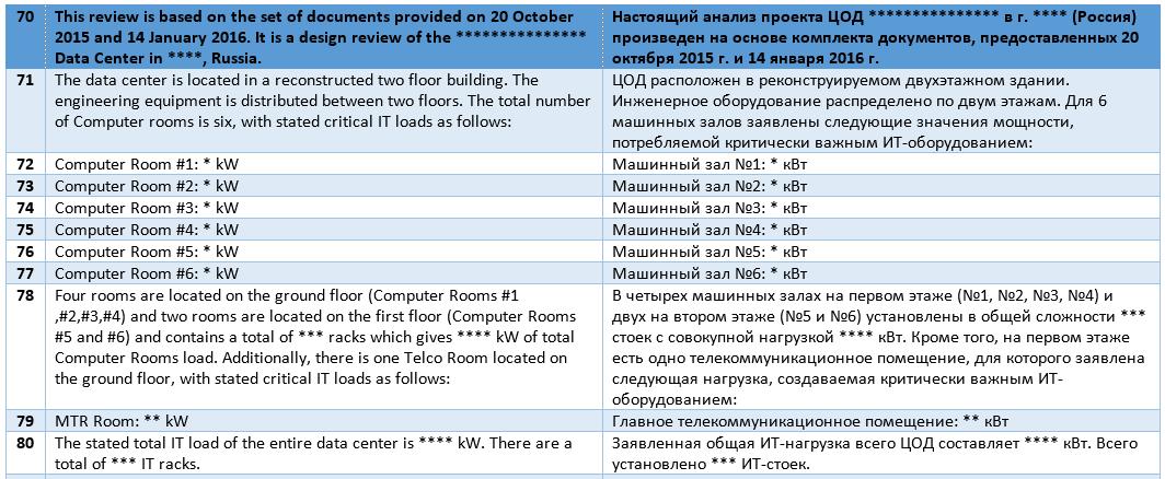 Как работает служба языковой поддержки для 1237 русских ИТ-инженеров, и чем это отличается от обычного перевода - 7