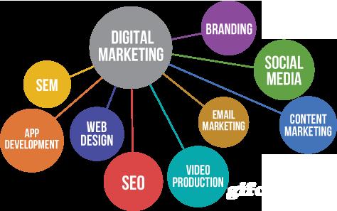 DigitalMarketingGraphic.png