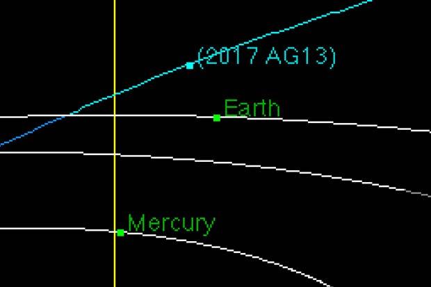 Рядом с Землей пролетел астероид, обнаруженный всего два дня назад - 3