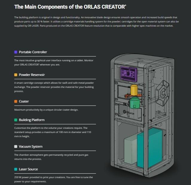 3D-печать металлами — технологии и принтеры - 28