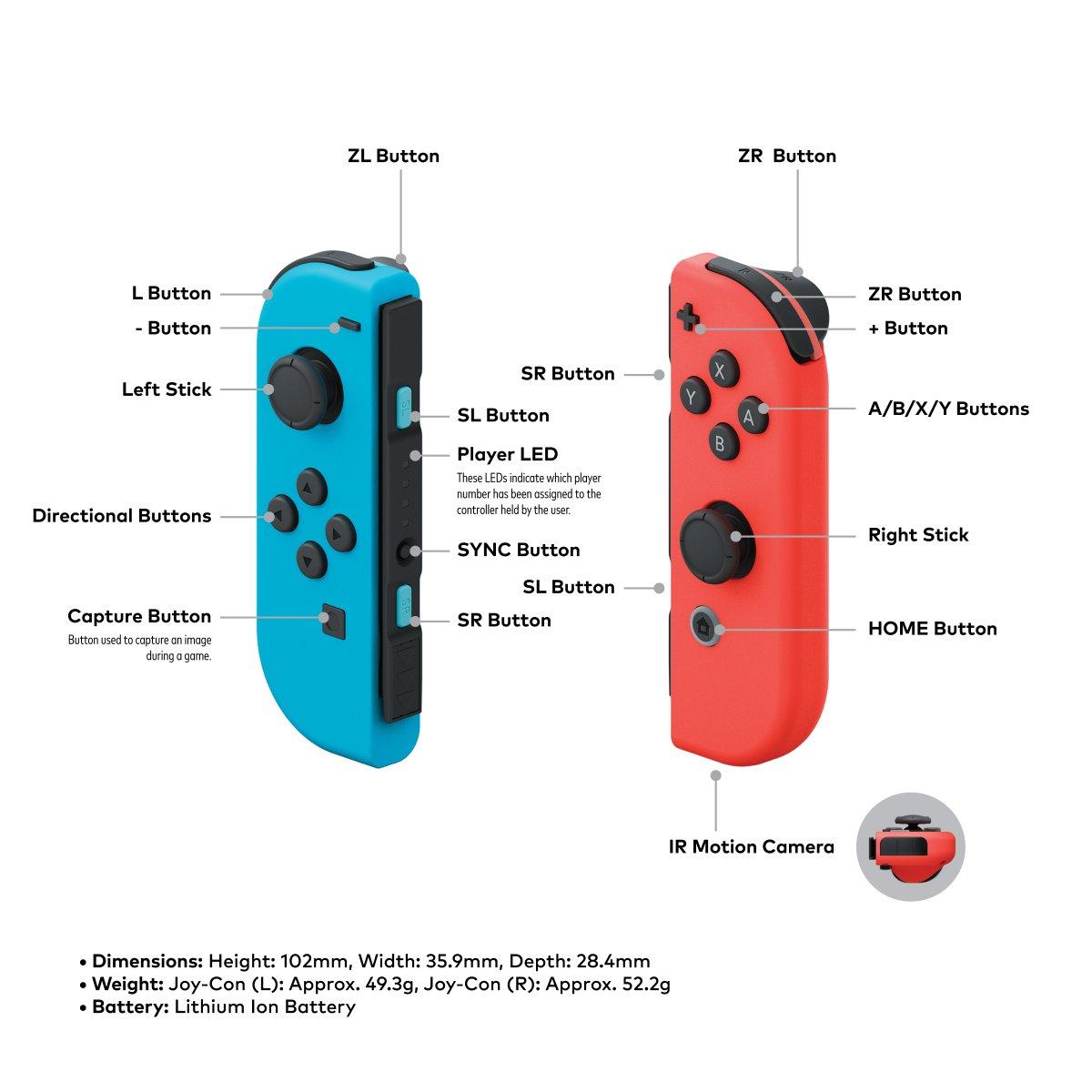 Состоялась презентация Nintendo Switch c контроллерами в стиле Wii - 2