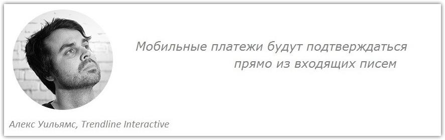 trendline interactive