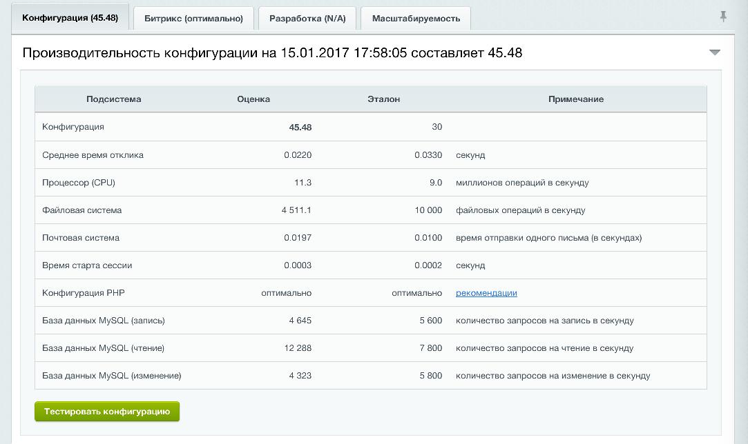 Производительность Bitrix Старт на Proxmox и Virtuozzo 7 & Virtuozzo Storage - 2