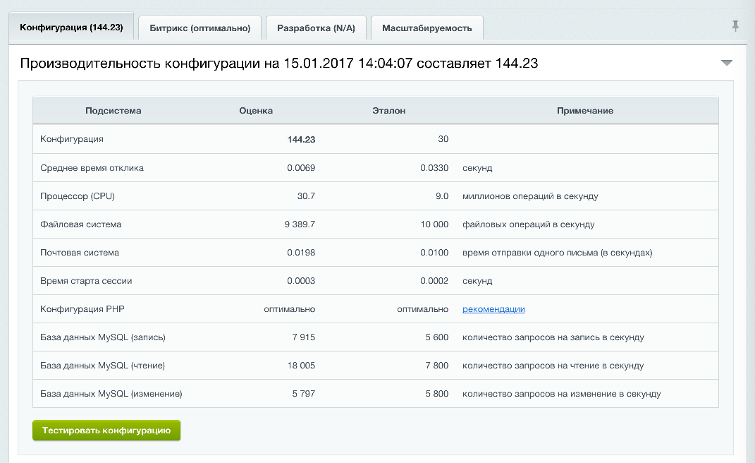 Производительность Bitrix Старт на Proxmox и Virtuozzo 7 & Virtuozzo Storage - 4