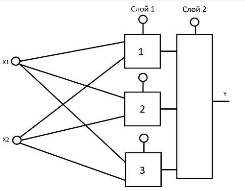 Простейшее управление компьютером при помощи голоса - 9