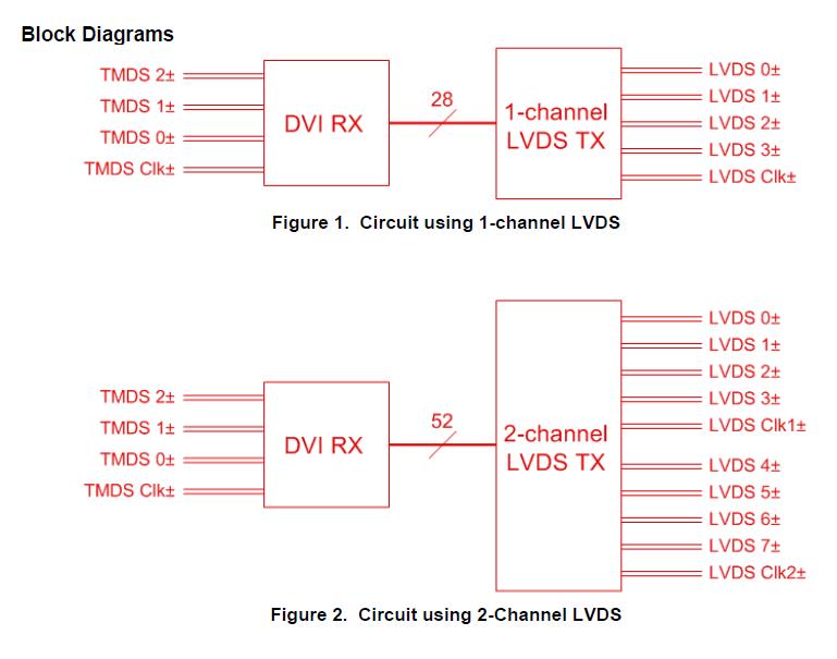 HDMI-LVDS. От макета к релизу - 2