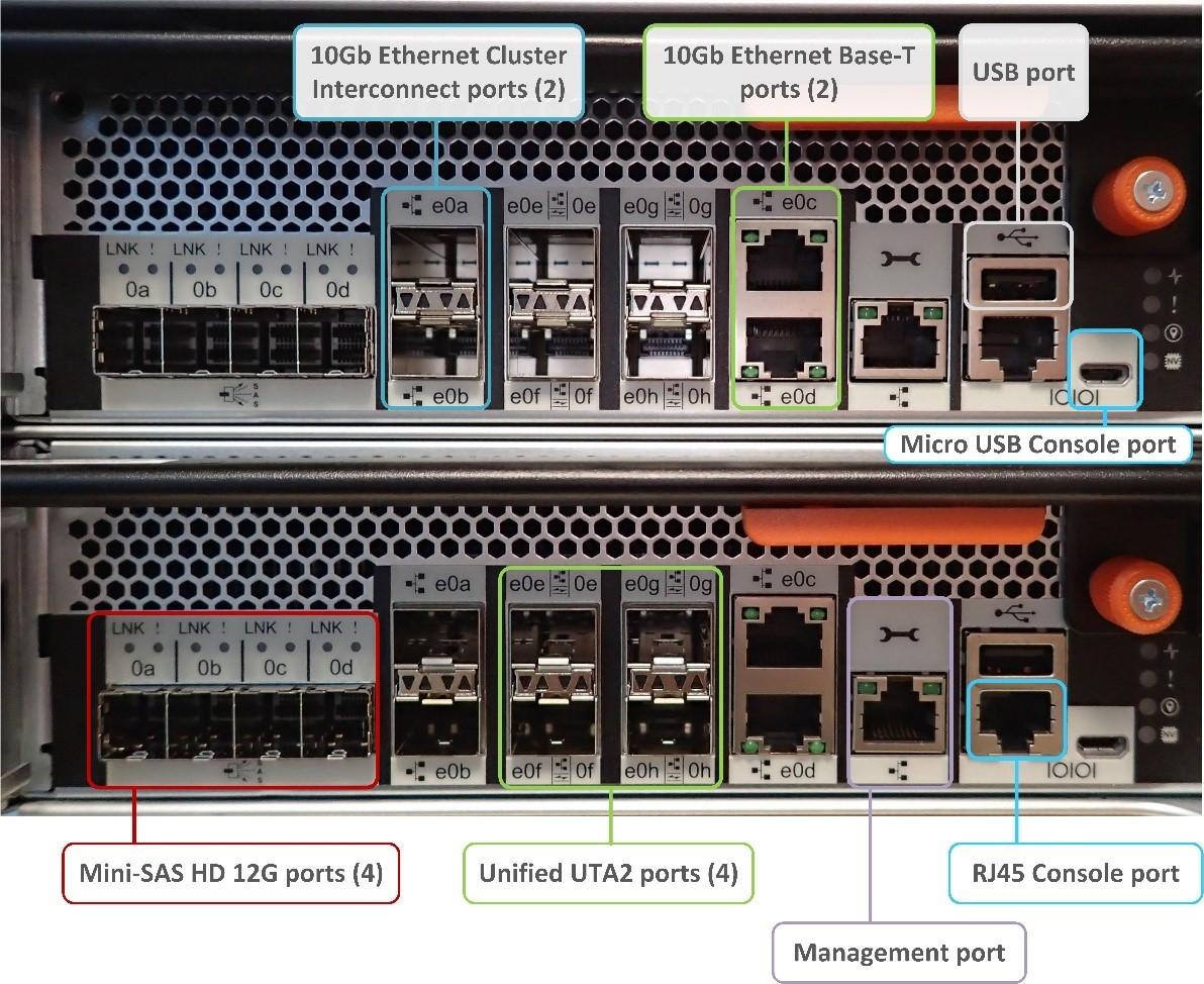 Unboxing: Что внутри у системы хранения данных NetApp AFF A300 - 4