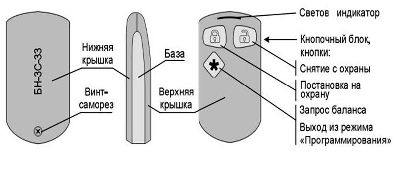 Фотосигнализация GSM: что и как, и что не так - 10