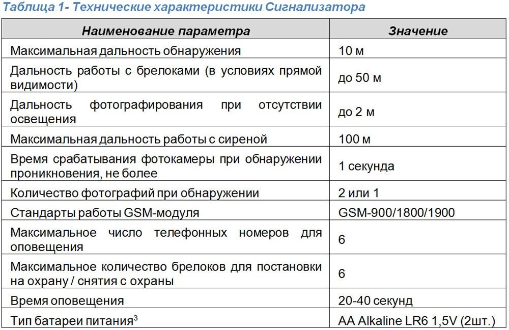 Фотосигнализация GSM: что и как, и что не так - 4