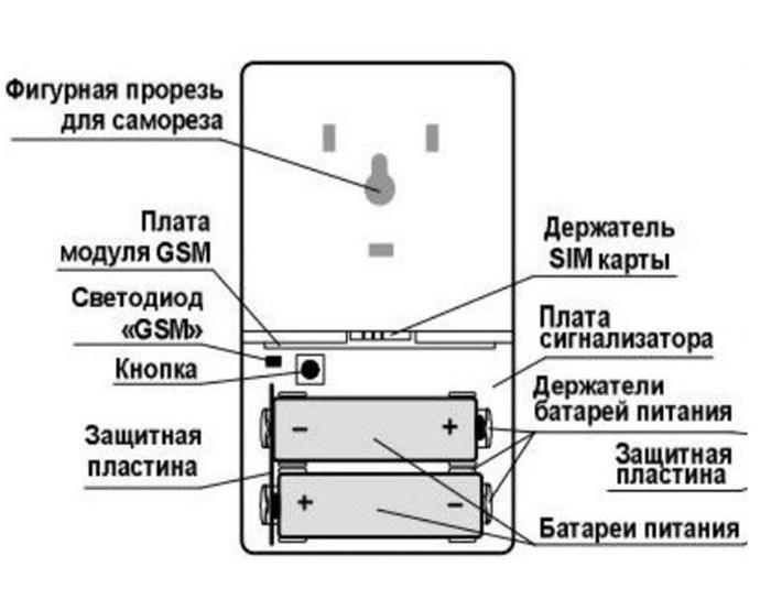 Фотосигнализация GSM: что и как, и что не так - 9