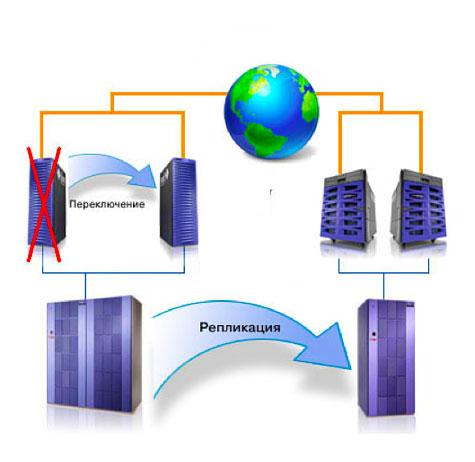 Сервер за границей - 4