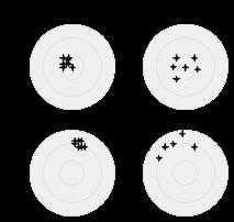 Система рекомендаций интернет магазина на основе методов машинного обучения в Compute Engine (Google Cloud Platform) - 8