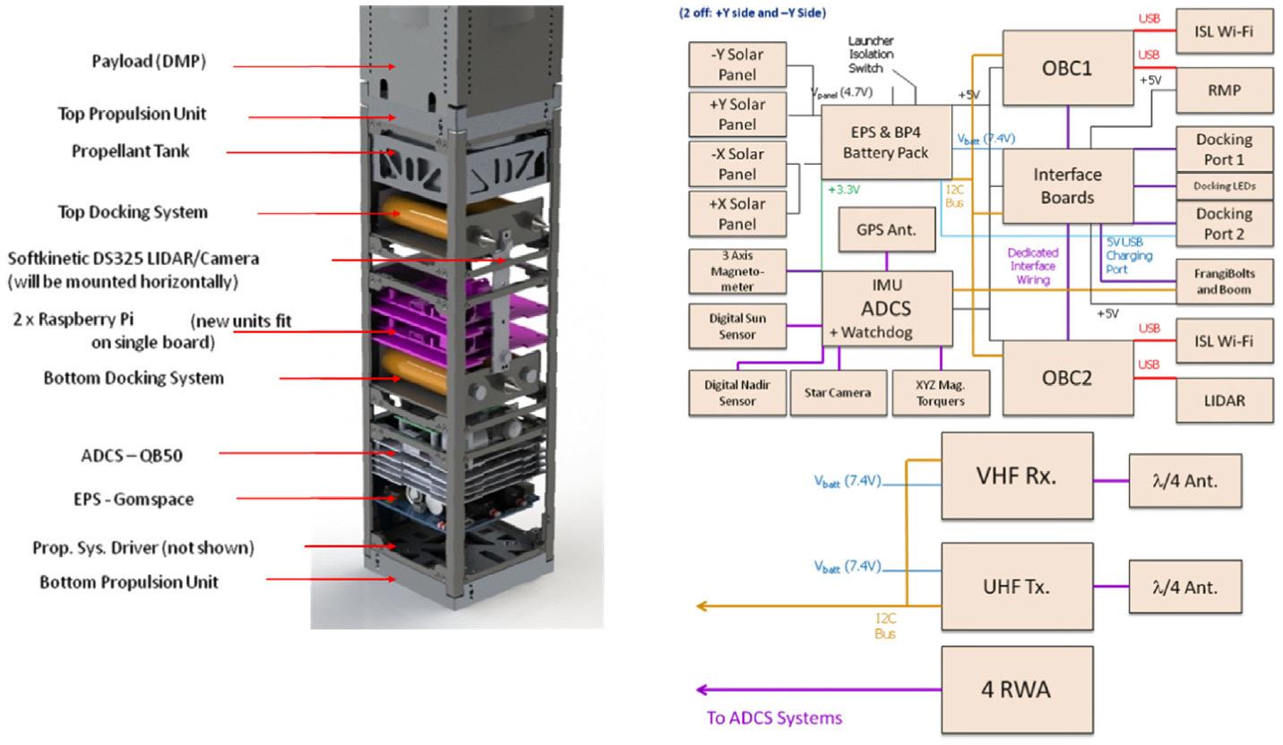 Вышел Raspberry Pi Compute Module 3 с вдесятеро большей производительностью - 2