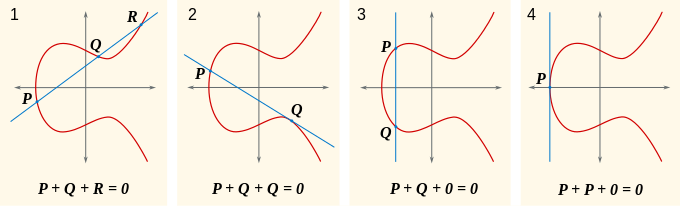 elliptic_curve_parallel