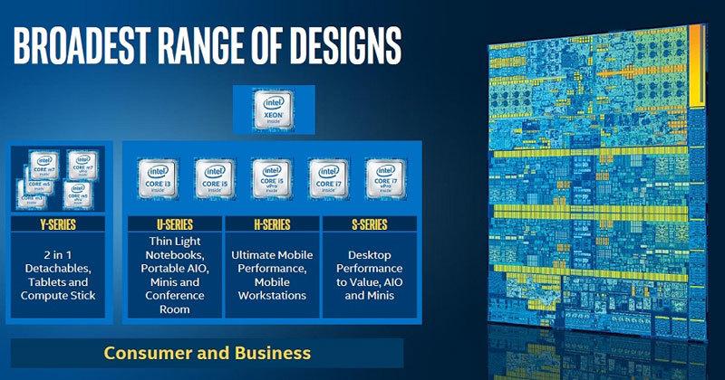 Intel на CES 2017: планы на год - 5