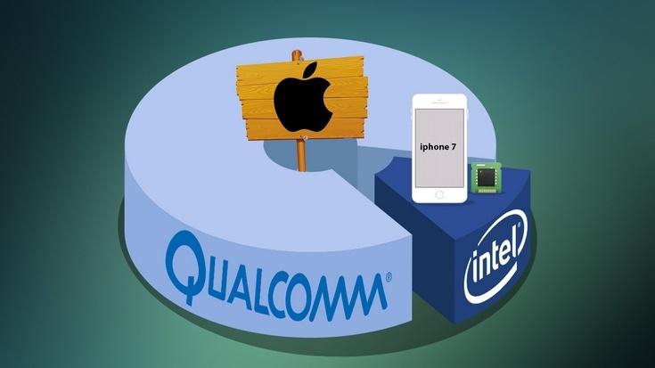 Qualcomm обвиняется в нарушении антимонопольного законодательства