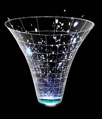 Тёмная энергия, ускоренное расширение и сохранение энергии: как всё это сочетается вместе? - 5
