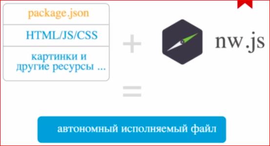 Как сделать кроссплатформенное десктопное приложение на базе веб-технологий - 10