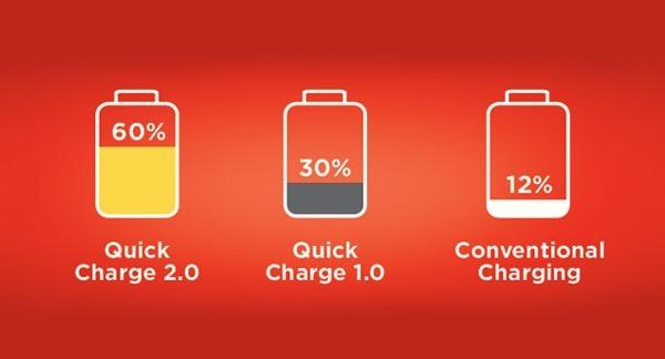 Как зарядить смартфон за полчаса и не превратить его в Galaxy Note 7 - 6