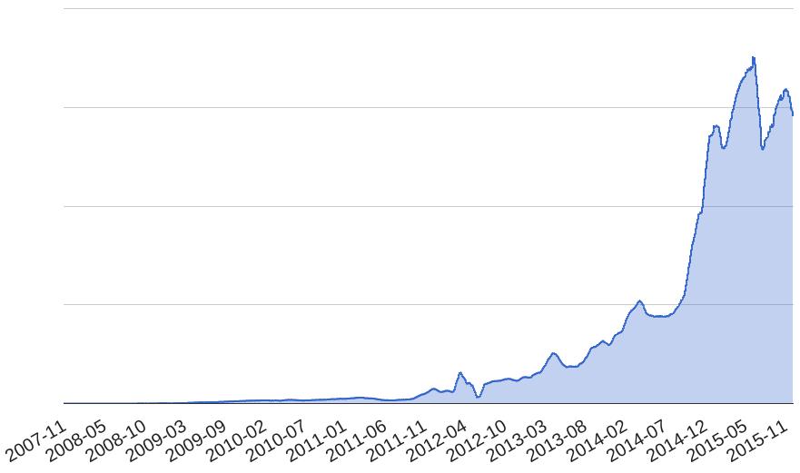 Spotify: миграция подсистемы событий в Google Cloud (часть 1) - 3