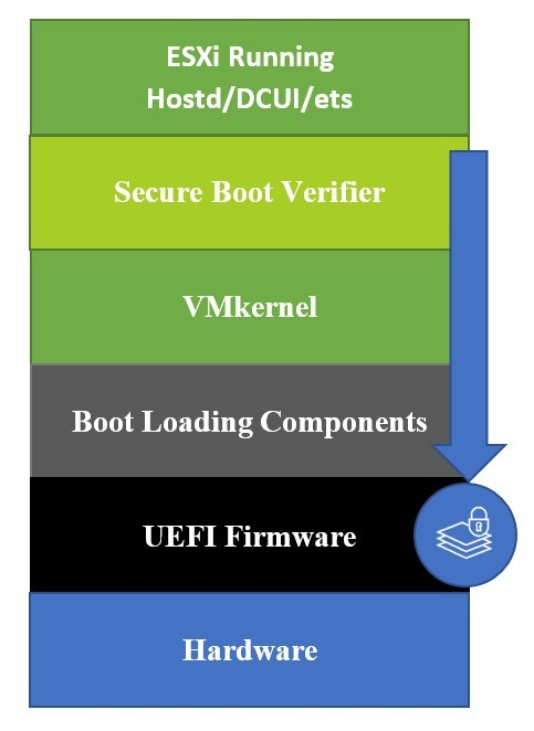 VMware представила HTML5-клиент vSphere Client Fling v3.0 - 2