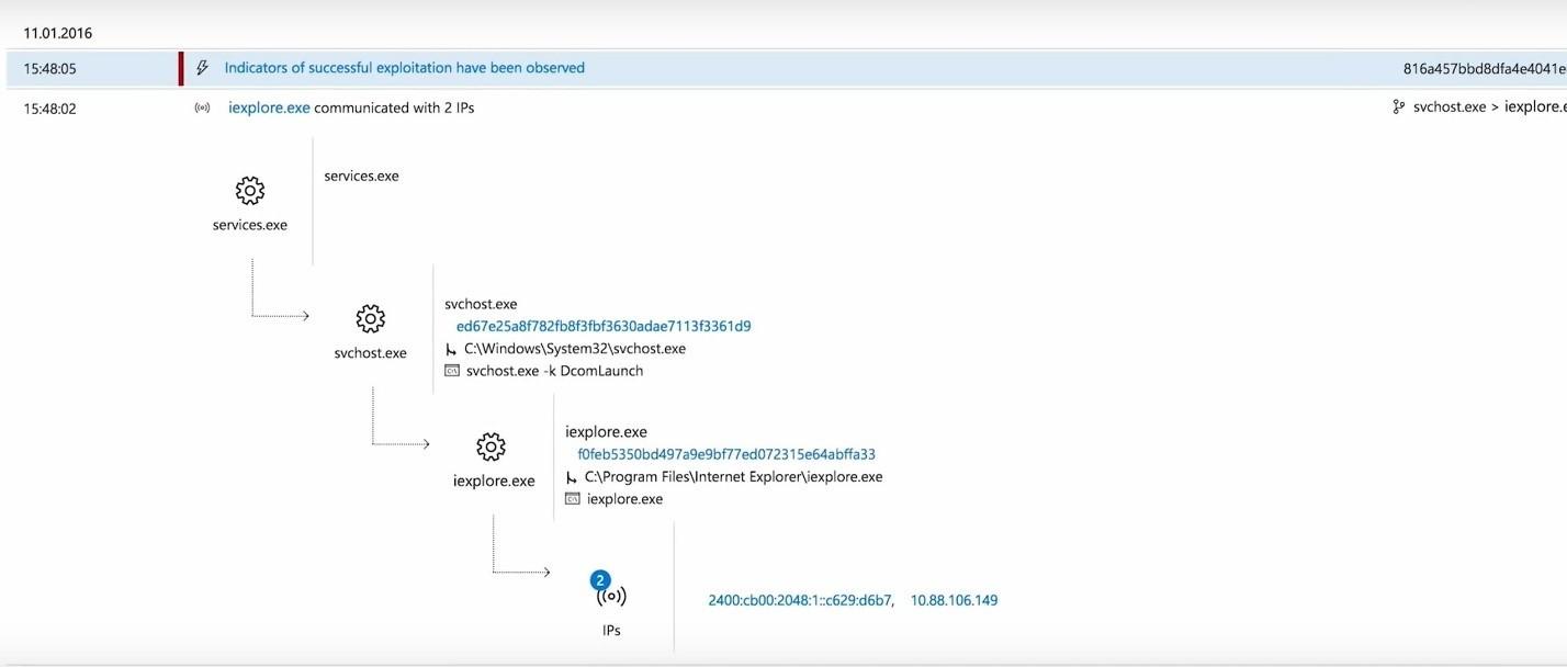 Windows 10 Creators Update: Повышенная безопасность и современные ИТ-инструменты - 2